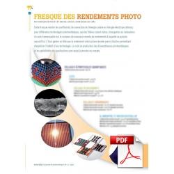 Fresque des rendements photovoltaïques (Article PDF)
